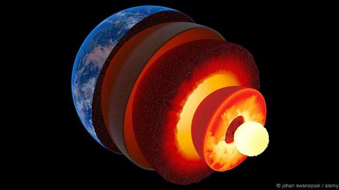 Recreación del interior de la Tierra