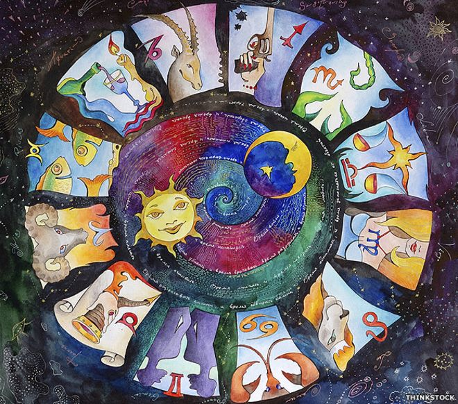 �Sabes cu�l es tu signo zodiacal? Probablemente est�s equivocado