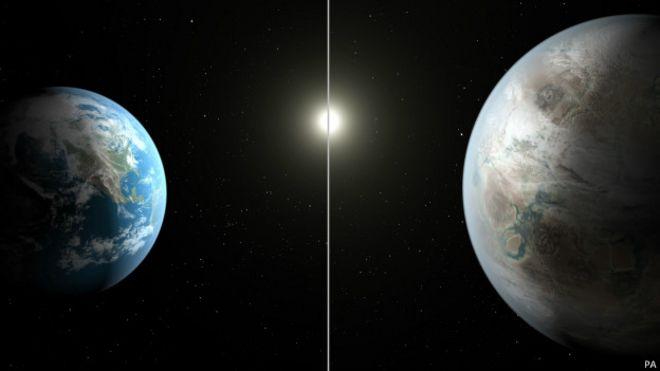 Рисунок планет