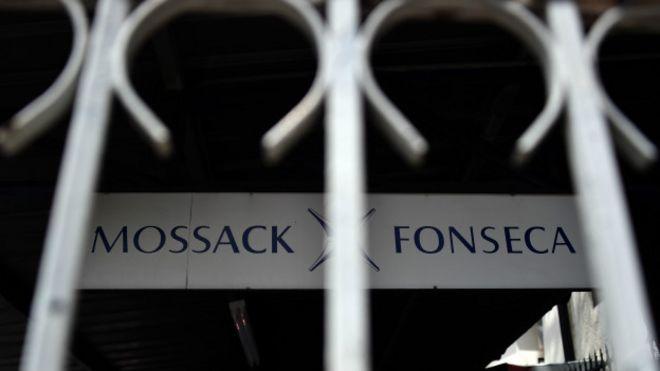 Cartel de la firma Mossack Fonseca