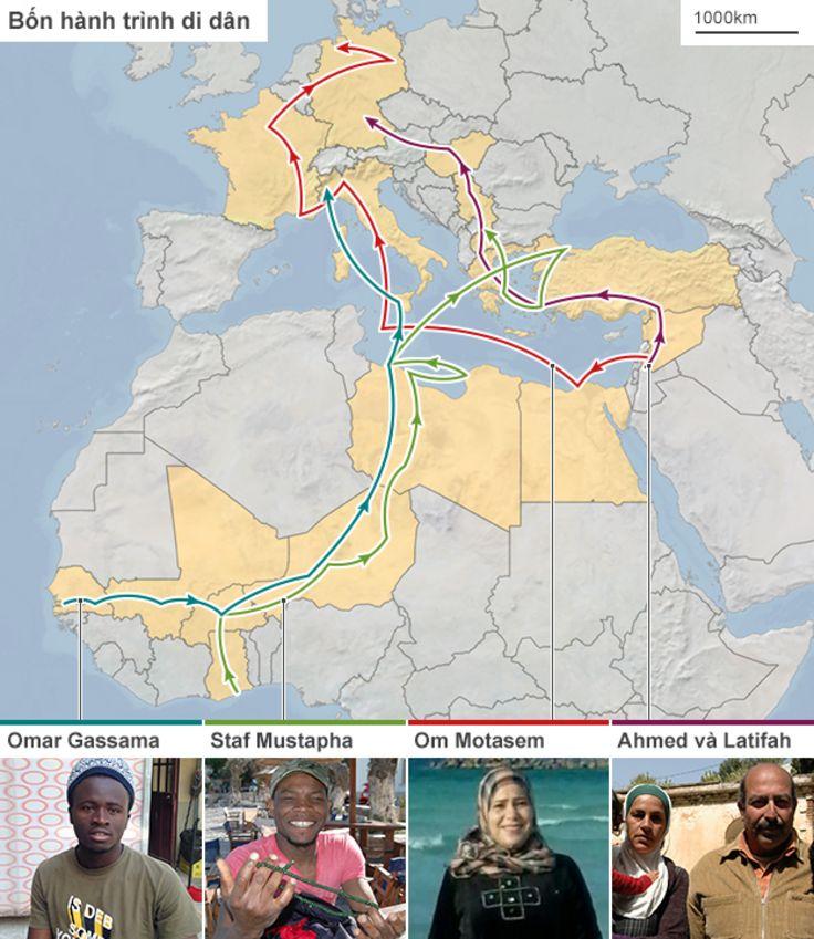 Tuyến đường mà những người di cư đã đi qua