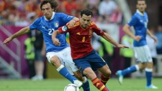 Will Spain or Italy win Euro 2012?