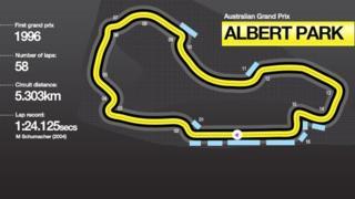 Australian Grand Prix circuit diagram