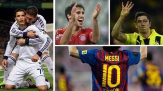 Ronaldo, Martinez, Lewandowski, Messi