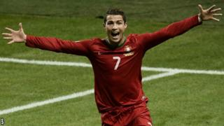 Cristiano Ronaldo of Portugal and Real Madrid