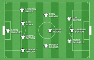 Garth's team of the week