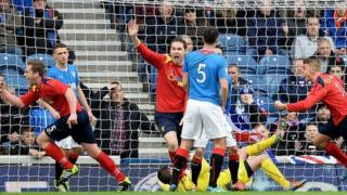 Highlights - Rangers 1-1 Albion Rovers