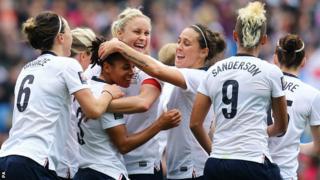 England Ladies