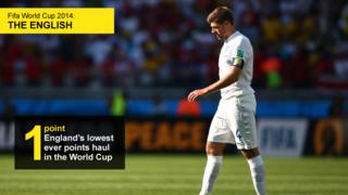 Graphic showing England managed one point at the World Cup, the lowest in their history
