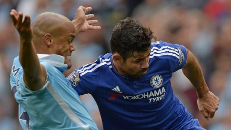 Vincent Kompany and Diego Costa