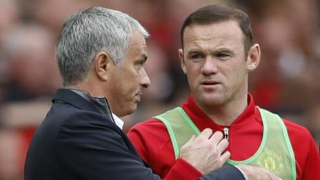 Manchester United vs Zorya