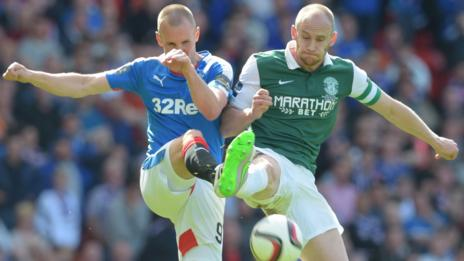 Kenny Miller and David Gray