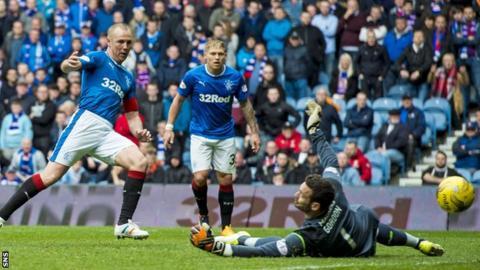 Kenny Miller scores against Celtic