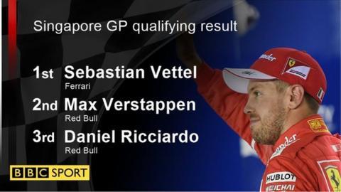 Qualifying result