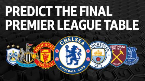 Graphic of club badges asking users to predict the final Premier League table