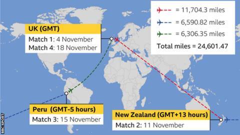 Distance NZ players will have to travel