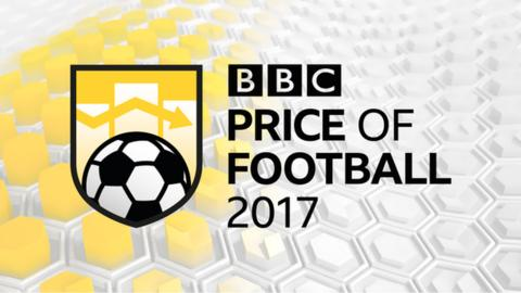 BBC Price of Football puts Huddersfield Town top of the Premier League