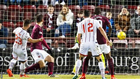Alex Schalk scores for Ross County against Hearts