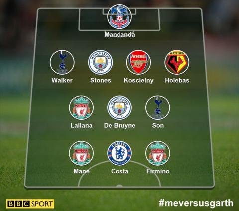 Garth crooks 39 team of the week stones de bruyne mane costa bbc sport - Bbc football league 1 table ...