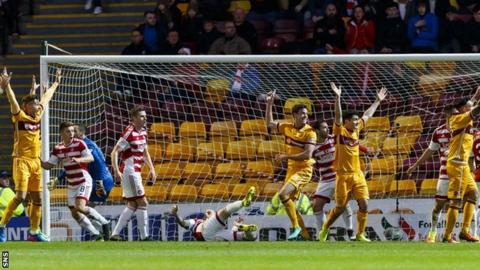 Motherwell players protest as Ben Heneghan's header is cleared off the line