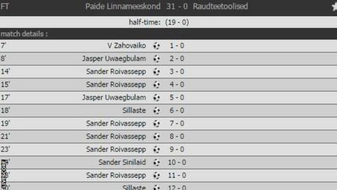 Paide scorers in their 31-0 win over Raudteetoolised