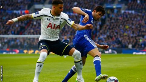 Manchester CIty's £44.5m Benjamin Mendy bid rejected by Monaco