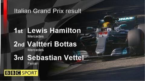 Hamilton takes championship lead from Vettel after Italian GP win