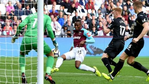 How Swansea could unleash Ayew on West Ham United