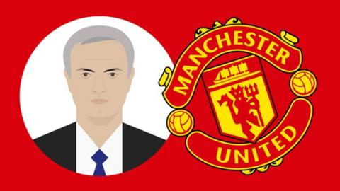 Jose Mourinho and Manchester United badge