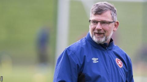Levein: We never got a grip of the game against Hibs