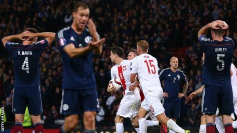 Scotland players left disappointed as Poland equalise in the final seconds