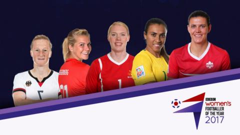 Women's Footballer of the Year nominees
