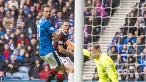 Pedro Caixinha: Michael O'Halloran is not my type of player