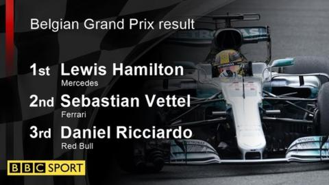 Hamilton holds off Vettel to win Belgian Grand Prix at Spa