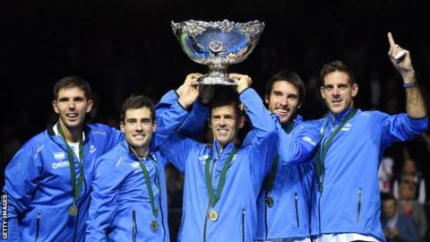 Davis Cup singles to remain best of five sets