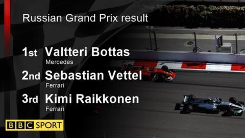 Bottas joins F1 Finnish stars with Russian GP win