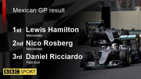 mexican gp result