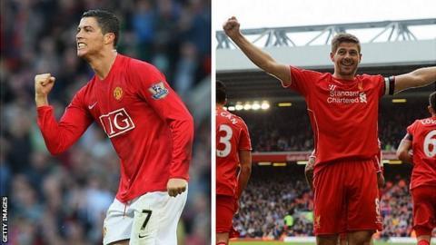 Cristiano Ronaldo & Steven Gerrard