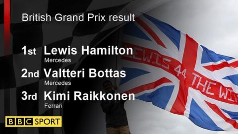 Hamilton wins record-equalling fifth British GP