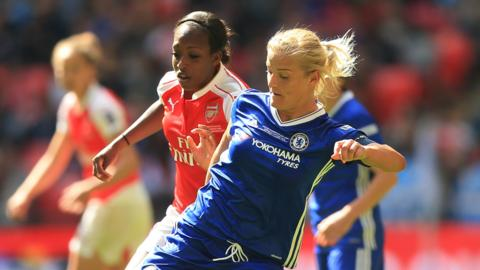 Arsenal v Chelsea Ladies