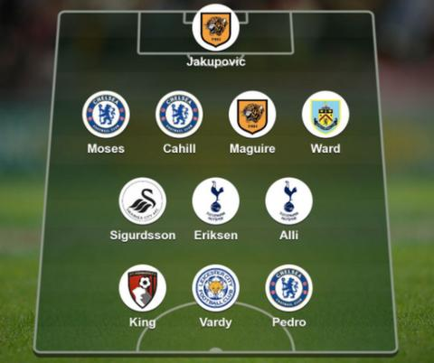 Garth Crook's team of the week
