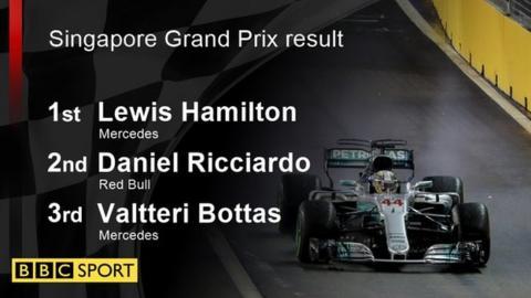 Hamilton wins Singapore GP after Ferrari crash
