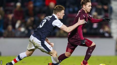 Sam Nicholson insists MLS switch was easy decision after leaving Hearts