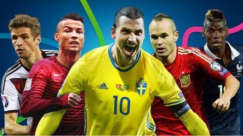 Thomas Muller, Cristiano Ronaldo, Zlatan Ibrahimovic, Andres Iniesta and Paul Pogba
