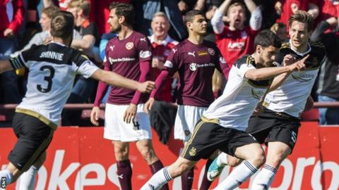 Anthony O'Connor scored the vital winner for Derek McInnes' side