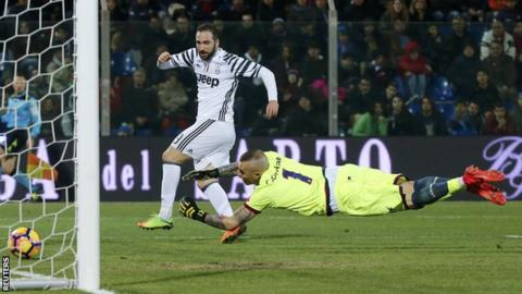 Gonzalo Higuain scores his 16th Serie A goal of the season for Juventus in the win over Crotone