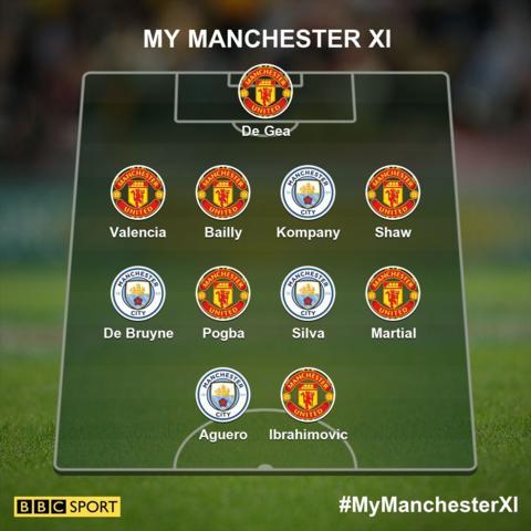 Manchester XI