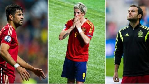spain players to miss out on Euro 2016