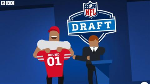 All you need to know about the NFL Draft