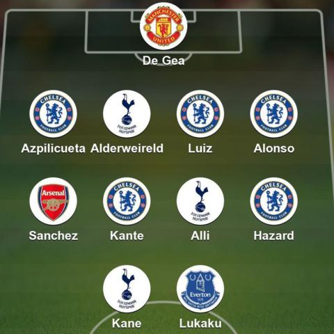 Your team of the season
